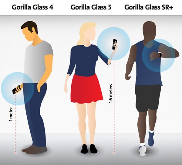 comparativa gorilla glass sr+