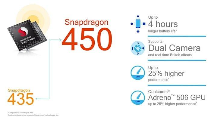 El nuevo Qualcomm Snapdragon 450 será un gran SoC de gama media